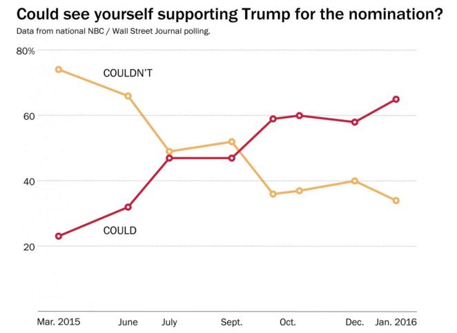 Trump Voters.png