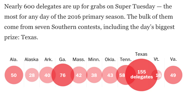 Super Tuesday 2.png