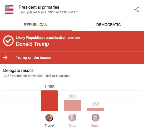 Republican Delegate Count.png