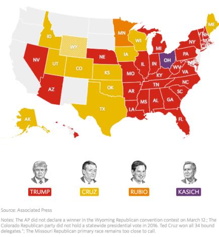 RepublicanPrimaryResultsByStates.png